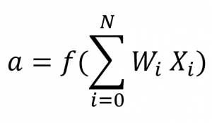 Activation function in Artificial Neural Networks