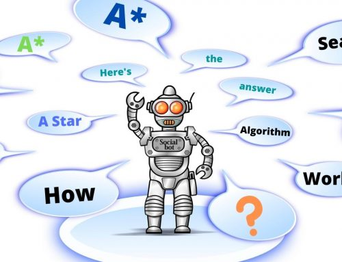 How A Star (A*) Search Algorithm Works