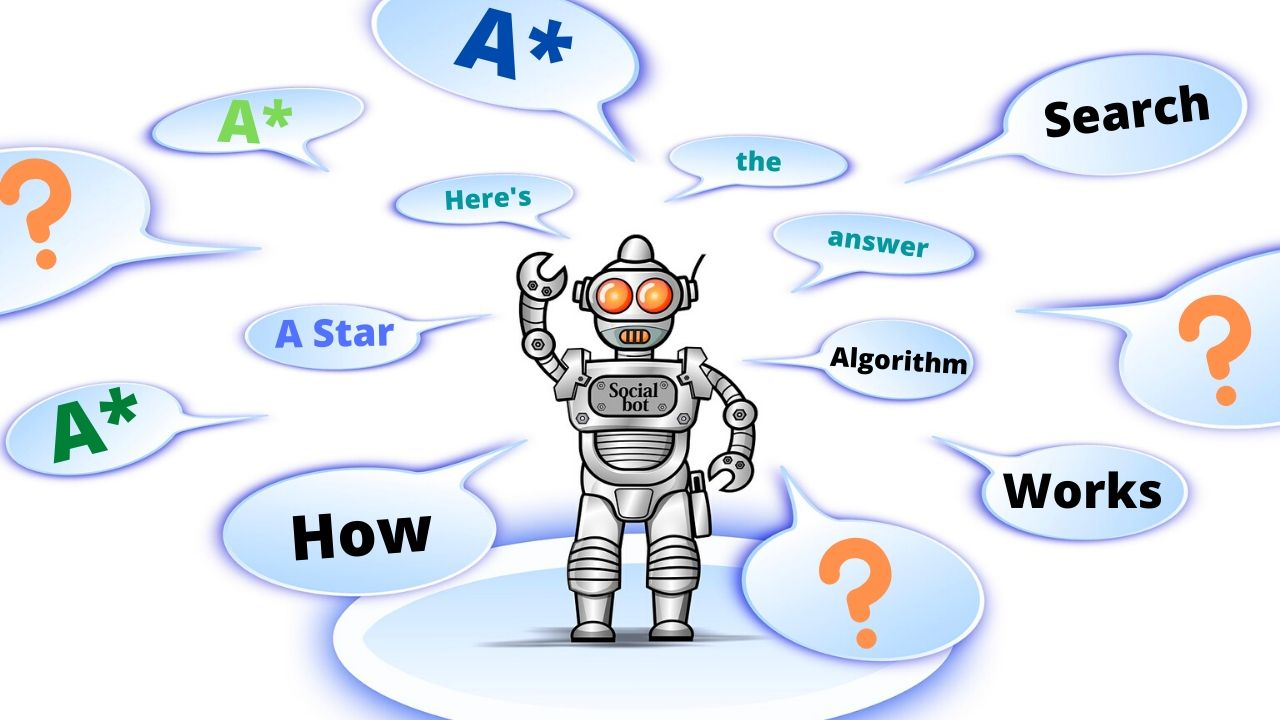 How A Star Search Algorithm Works