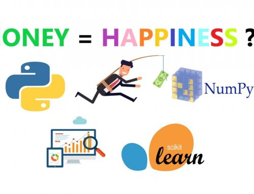 How To Build a Machine Learning Model That Predicts People's Happiness Index Based on the Money They Earn