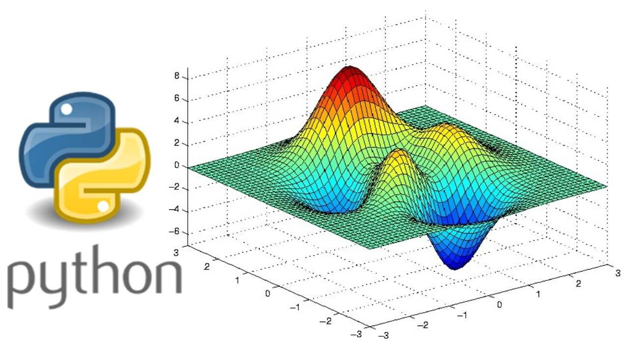 How to Implement Gradient Descent and Stochastic Gradient Descent in Python Programming Language