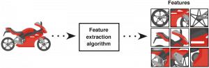 Feature Extraction Algorithm