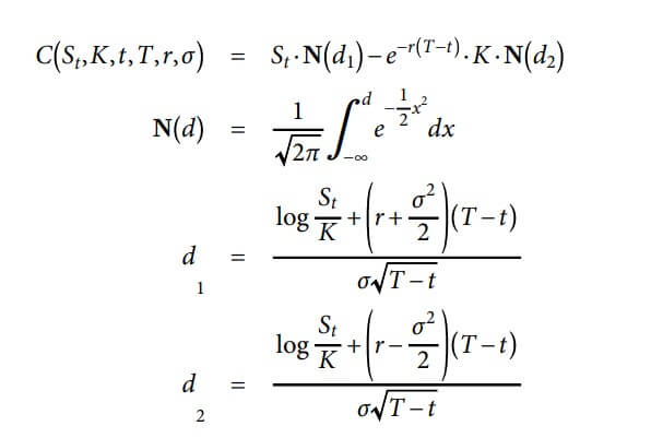 Formula 2: Black-Scholes-Merton option pricing formula