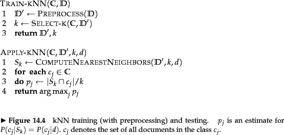KNN classification pseudocode