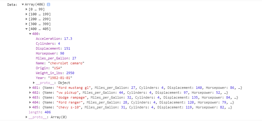 Data in JSON format